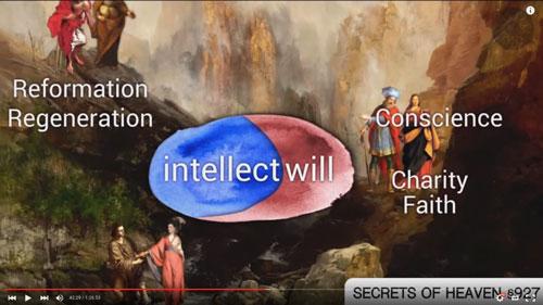 intellectwillsh