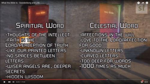 levelsofword