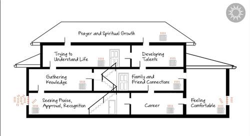 Recap---Renewable---3-House